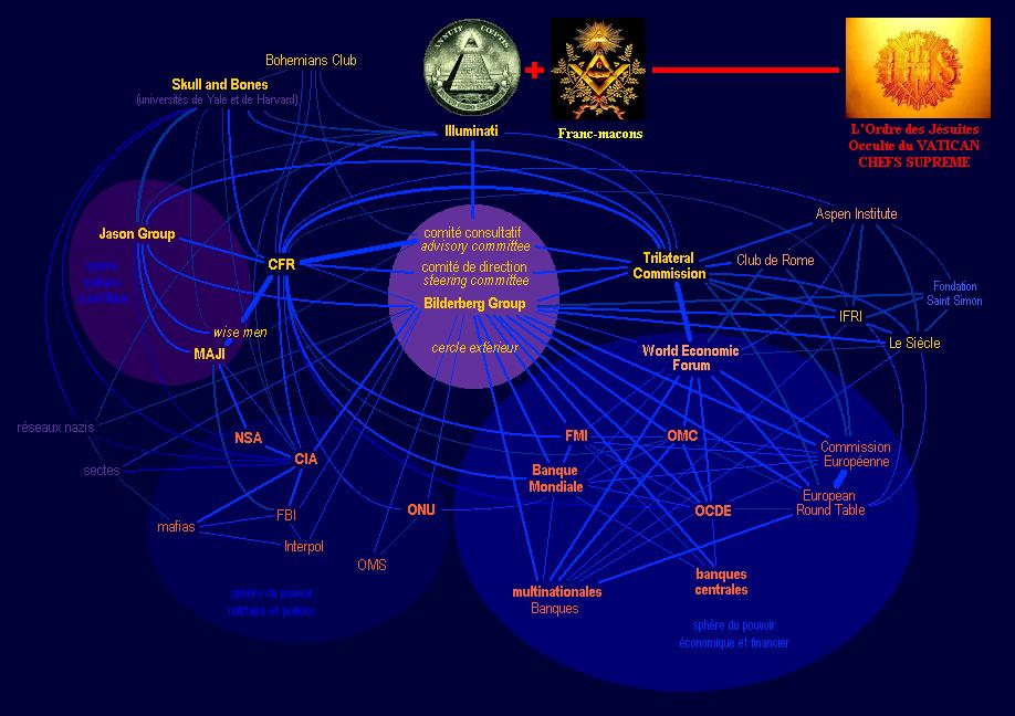 Le Vatican se réjouit du coronavirus ??? Organisations-secrc3a9tes-illuminati-jc3a9suites1